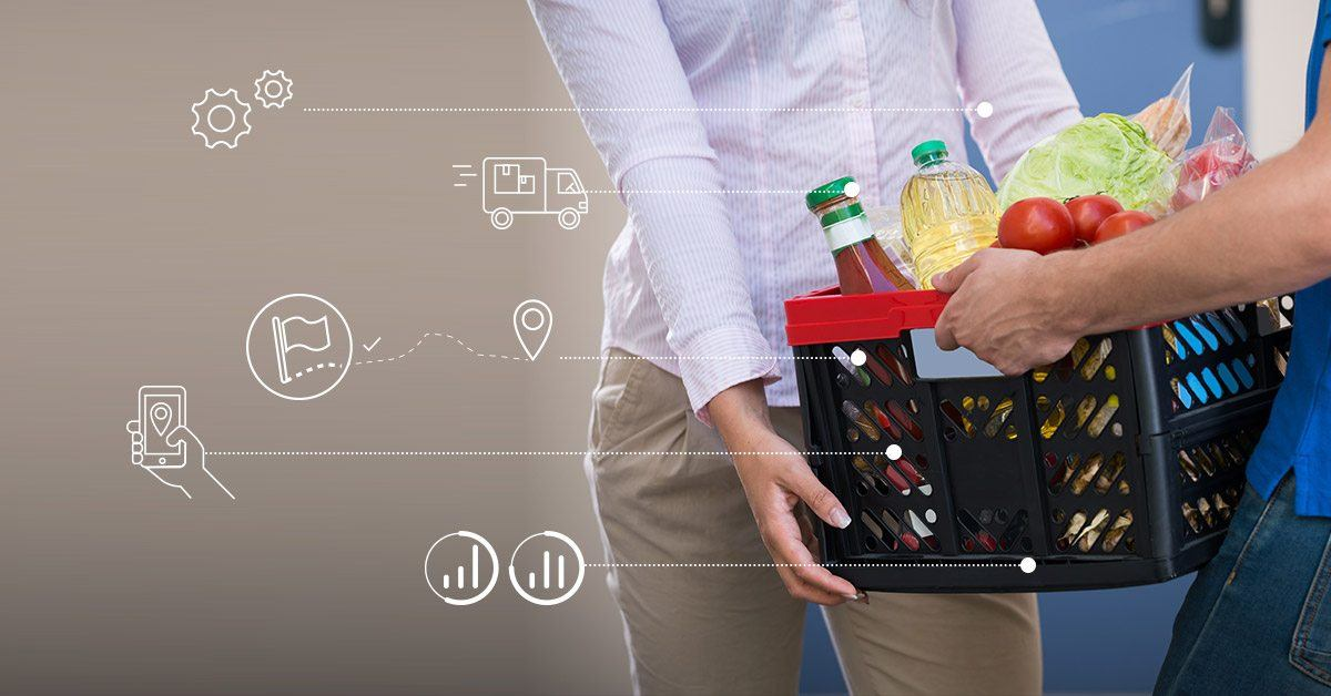 Grocery Delivery Technology