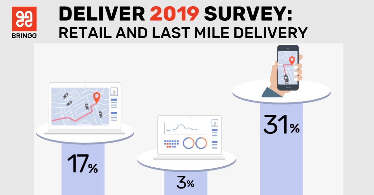 Infographic: Retail Last Mile Survey