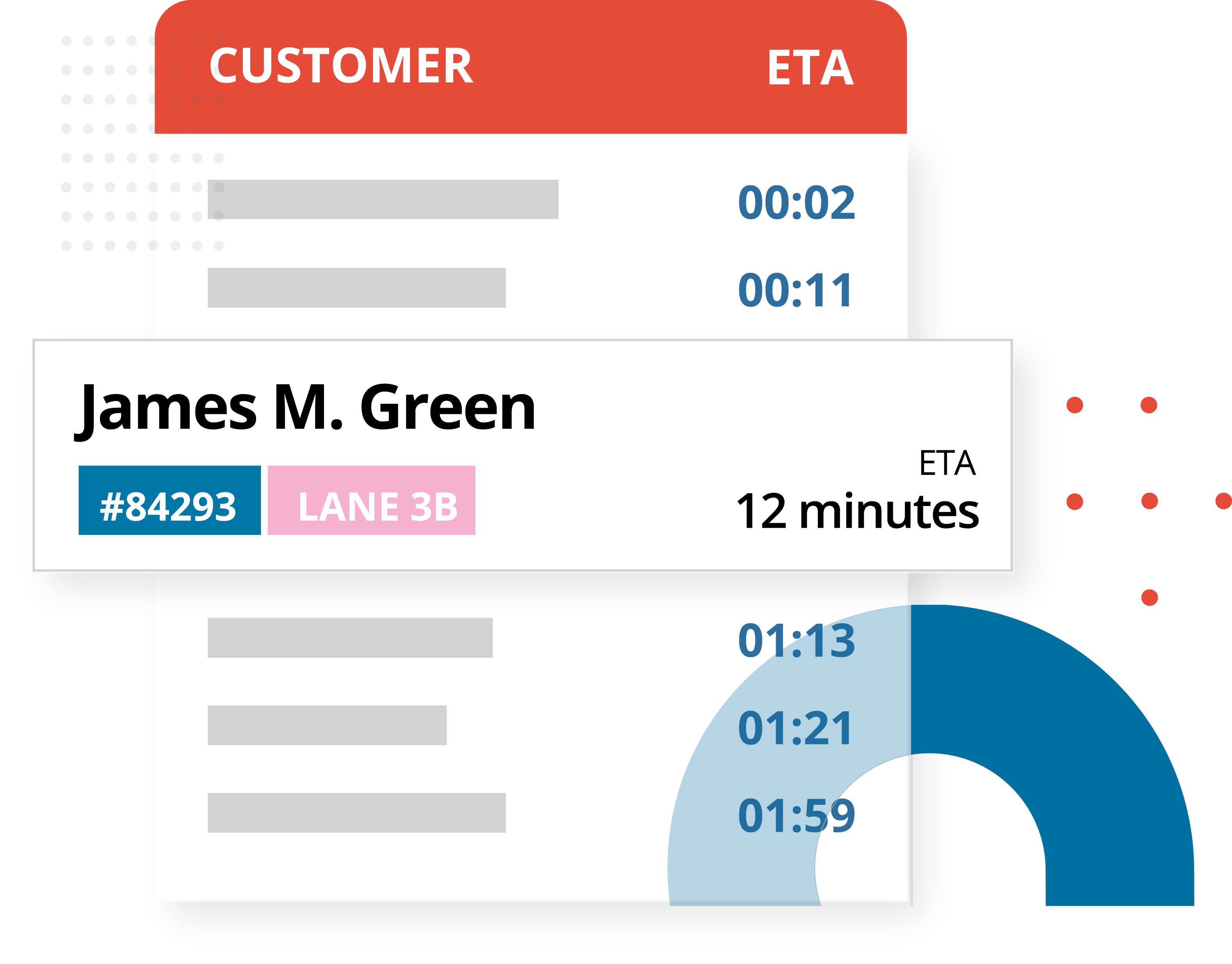Flexible-Customer