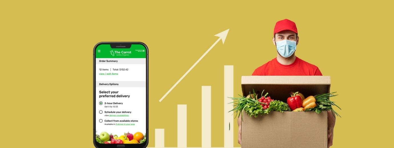 Grocery Delivery: Trends and Forecasts