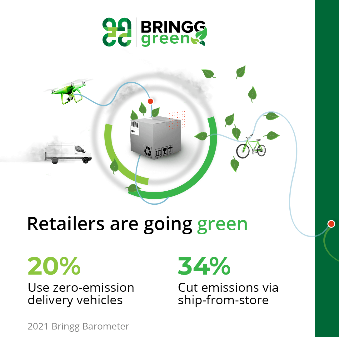 Retailers are going green