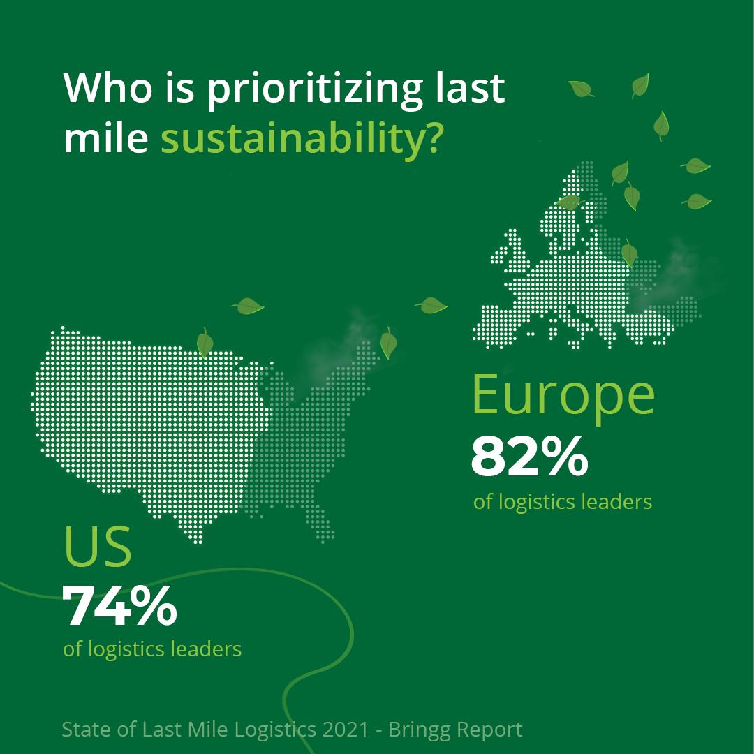 linekdin_Sustainability_Carousel_2-1