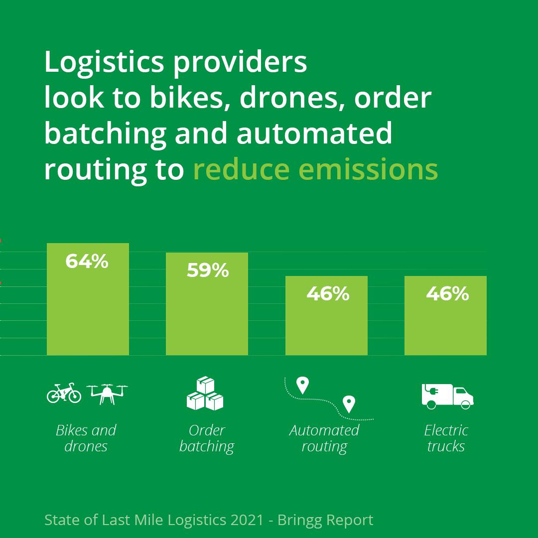 Green logistics - how logistics providers are reducing emissions