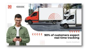 Inbound and Outbound logistics require real time tracking.
